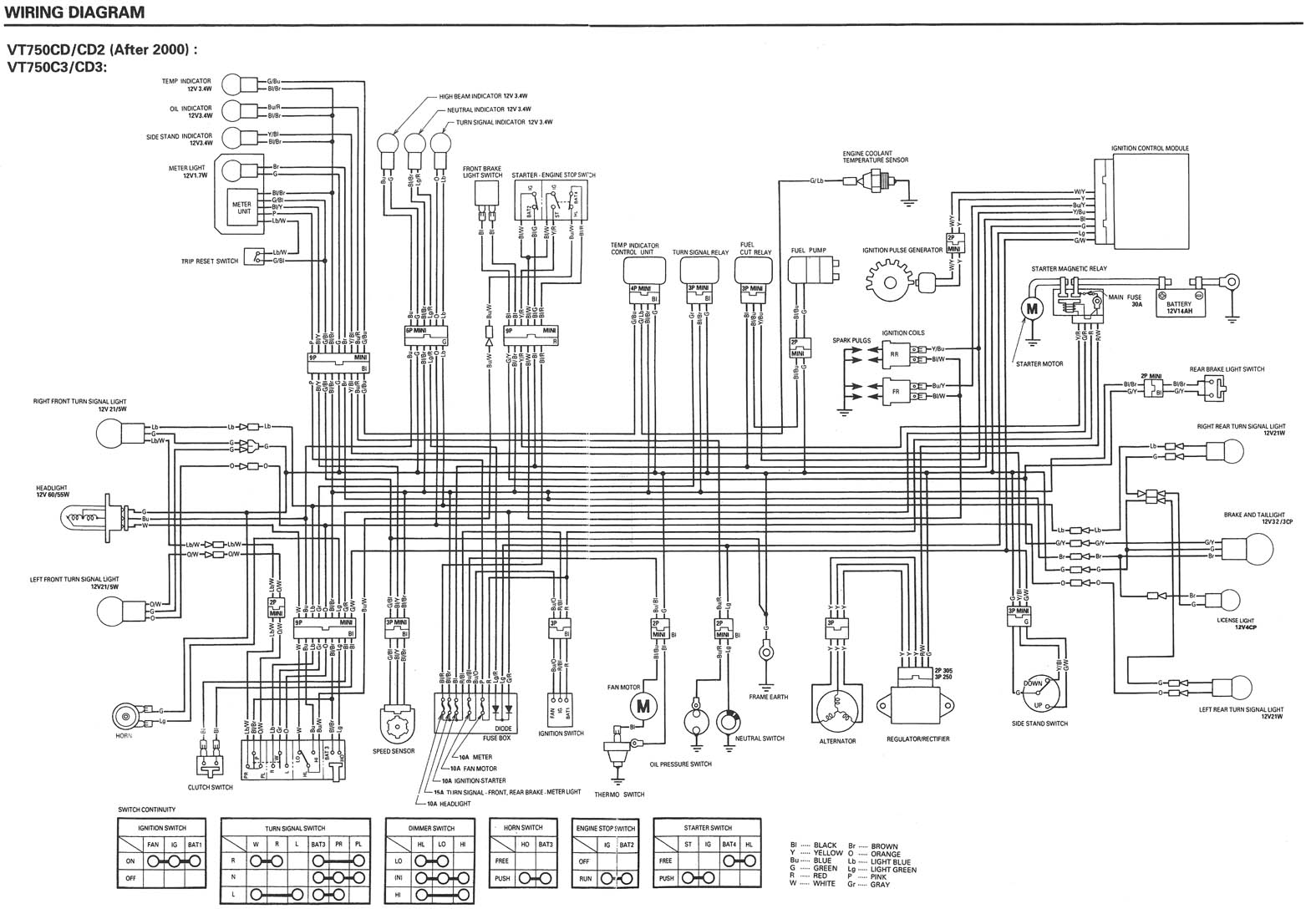 Ace Wiring Diagram on 2012 Honda Shadow Spirit 750