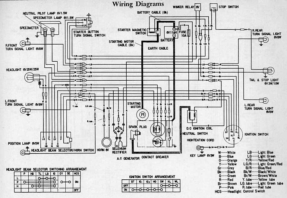 Nc29 Wiring Diagram : Index of wiringdiagrams cycleterminal