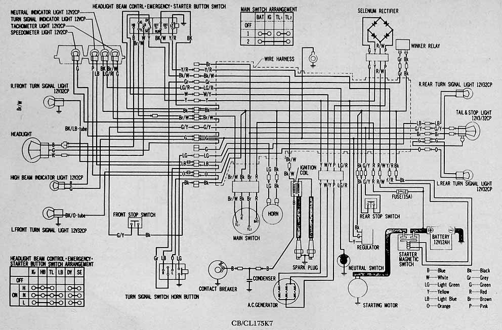 Honda CB CL175K7 Wiring diagram yamaha sz r wiring diagram wiring diagram simonand honda wave 100 wiring diagram pdf at cos-gaming.co