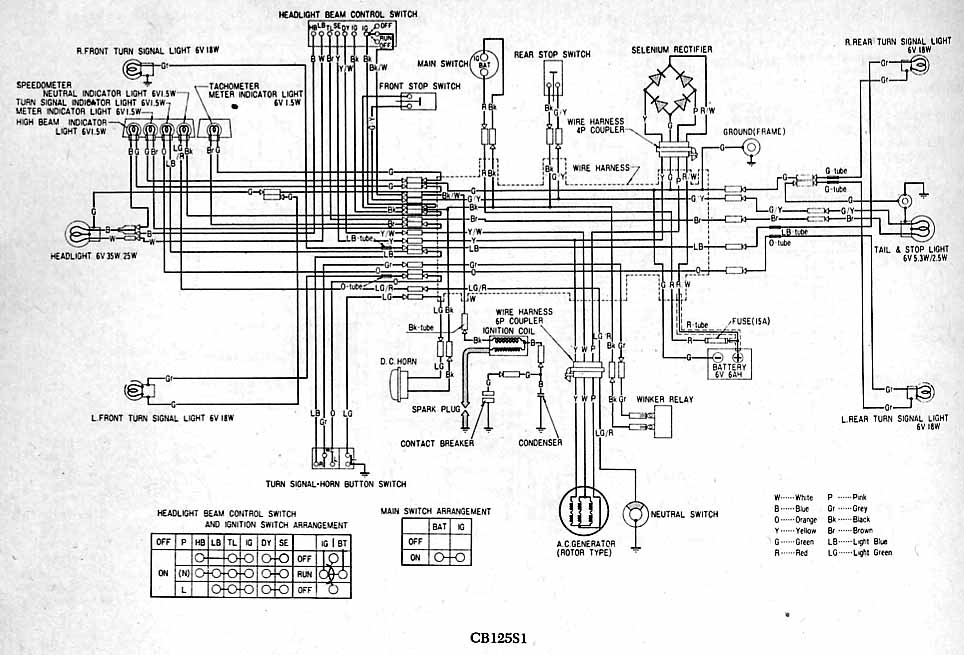 Electrical Wire Diagram Honda Ch 250 - Wiring Diagram Database •