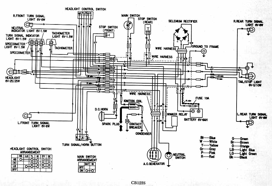 honda cb125s chilton electrical wiring diagram