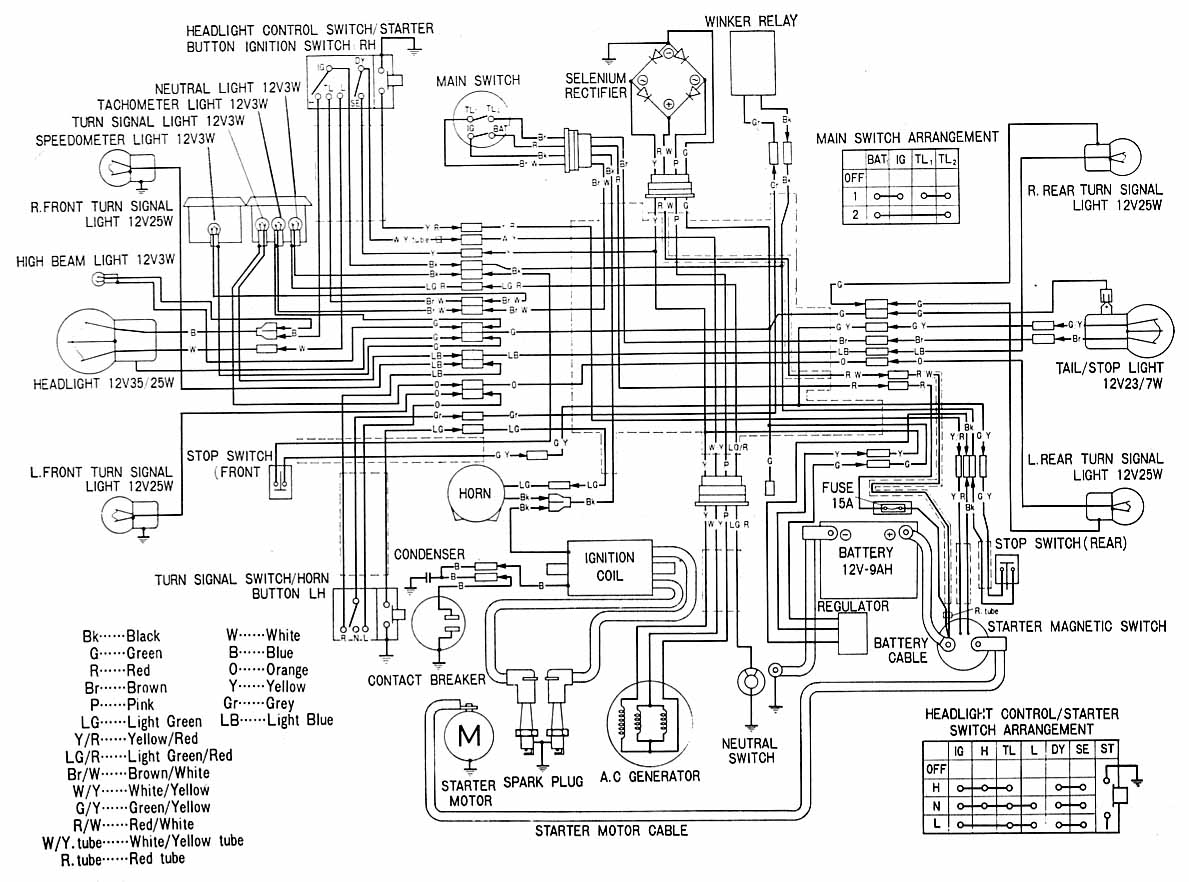Honda Cb175 Wiring Diagram Trusted Diagrams Cl360 K 5 Explore Schematic U2022