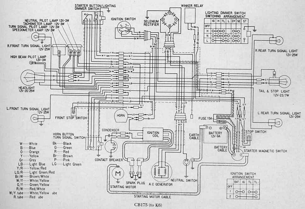 wiring diagram for 1971 honda sl350 1971 honda z50 wiring