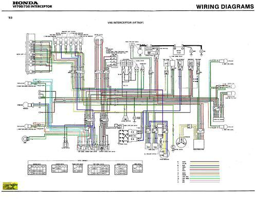 Th_VF750F_1983 100 [ mg midget wiring diagram ] sprite mg midget pipes u0026 mga wiring diagram 1962 at gsmx.co