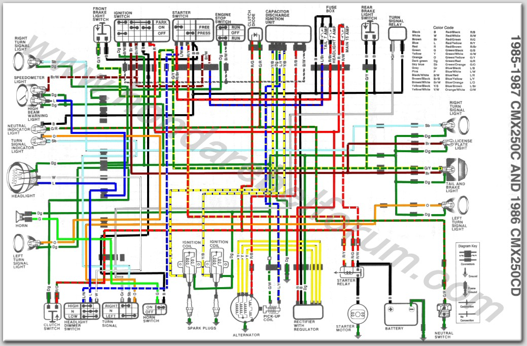 kawasaki motorcycle wiring diagrams images wiring diagrams wiring diagram for 1982 honda 450 motorcycleon kawasaki 305 engine