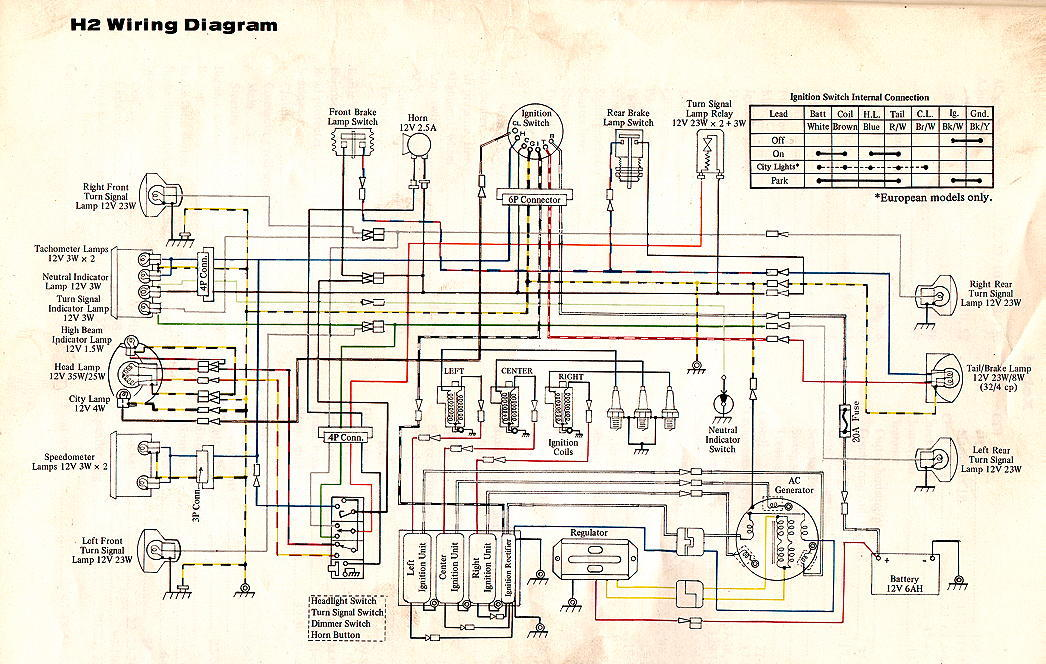Index of wiring diagram kawasaki h2 triple engine electrical1g asfbconference2016 Images