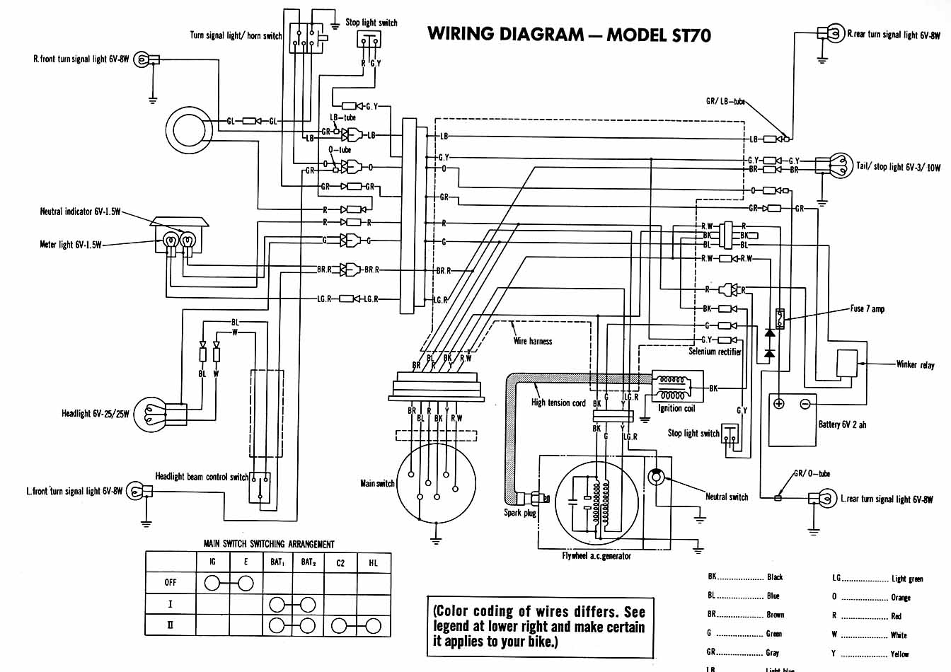 Honda Dax 70 Wiring Diagram Ct70 In Addition 1970 Nsr Clutch Parts Rh Banyan Palace Com Outboard Motor Color